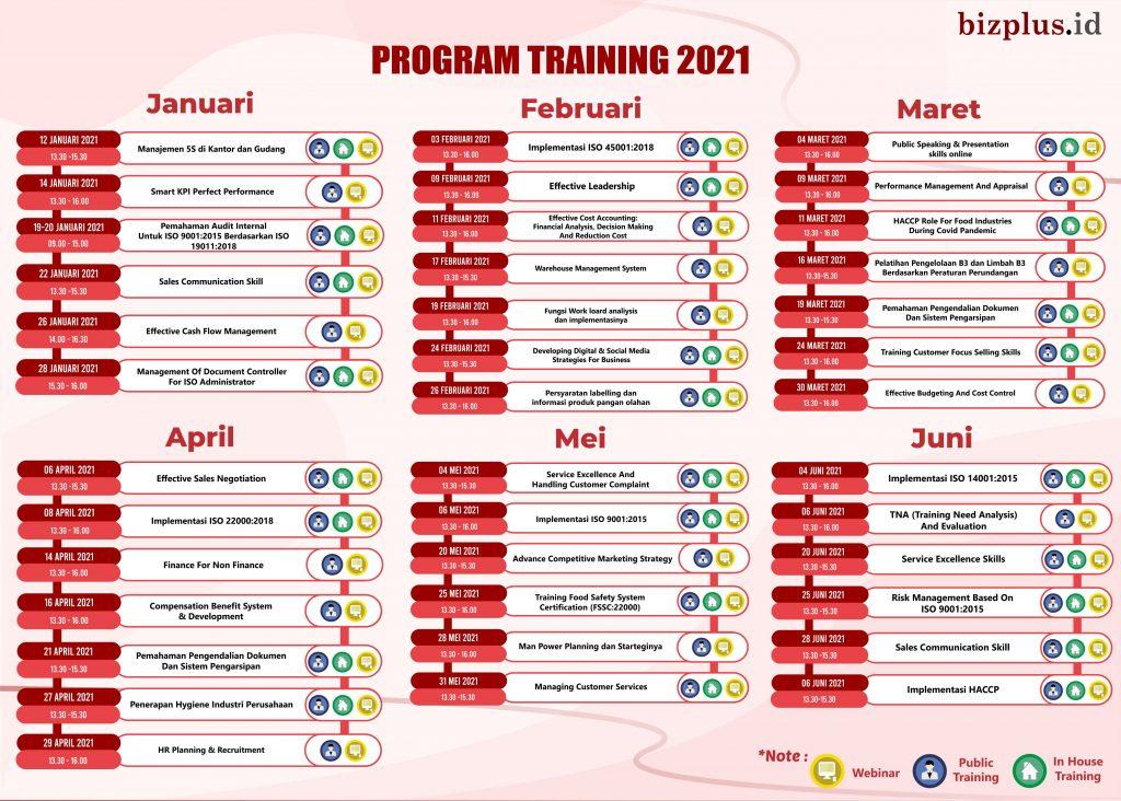 Promo Training